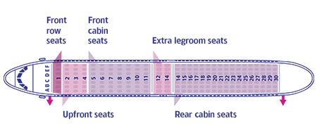 Wizz Seats